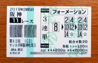 阪神牝馬S2019/競馬予想無料