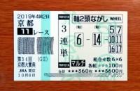 京都大賞典2019的中/競馬予想無料