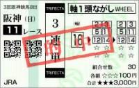 宝塚記念2020的中/競馬予想無料
