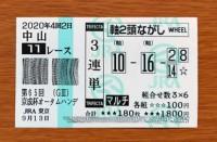 京成杯オータムH2020的中/競馬予想無料